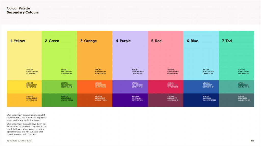 Yordar Brand Guidelines Secondary Colour Palette Page